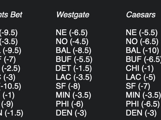 FREEBIE - WEEK 1 #NFL EARLY LINES