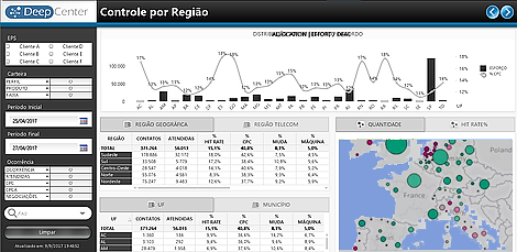 Dashboard BI Business Intelligence
