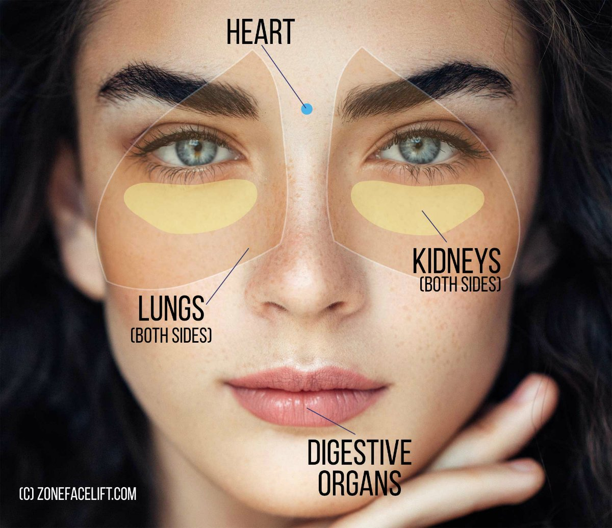 Zone Face Lift & Facial Reflexology