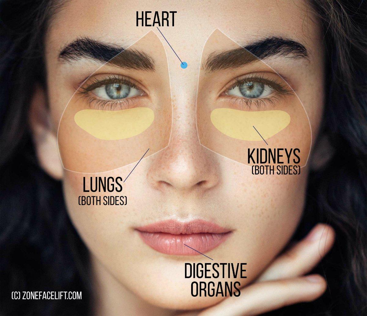 Zone Face Lift & Facial Reflexology