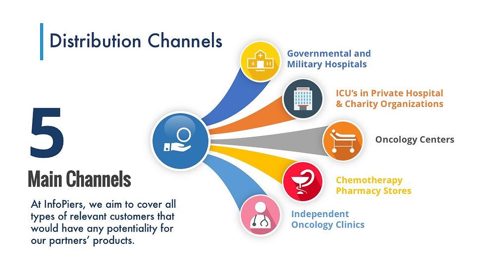 Distribution Channels.jpeg