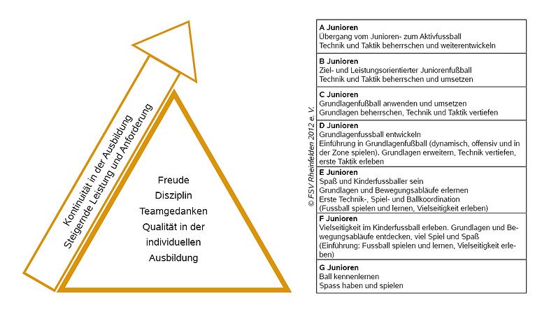 Ausbildungspyramide.png