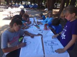 Leadership Training, Camping Trip Pr