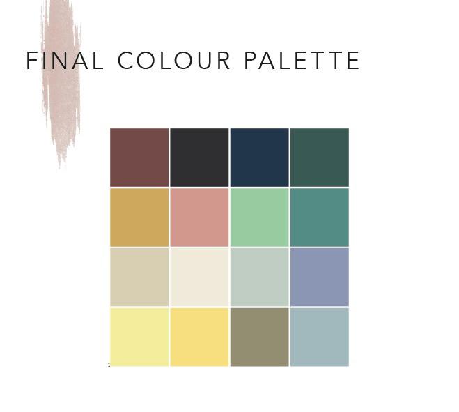 The final colour palette