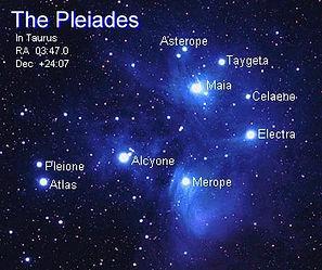 PleiadesSystem.jpg