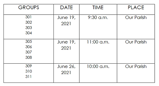 reconciliation 2021 group chart.PNG