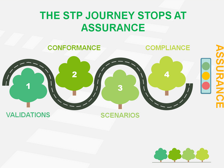 The ATO taking the lead on Payroll Assurance is a 'must have' with Single Touch Payroll.