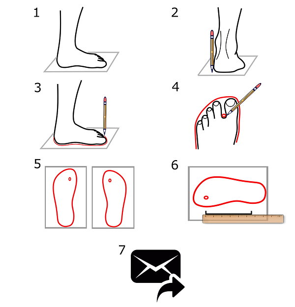 Maßanfertigung_Alle_Steps_7.png