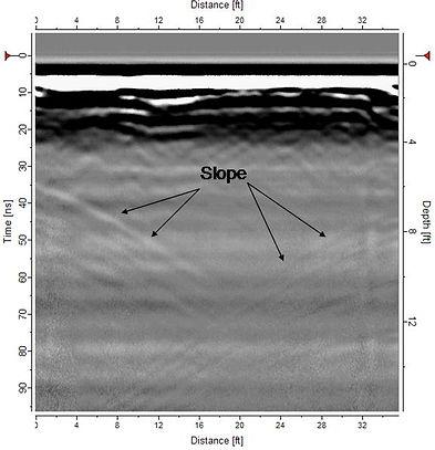 GPR_GPR profile showing underground slopes indicating past excavation activitiesexcavation.jpg