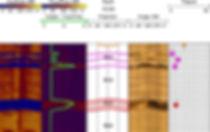 borehole_logging_fracture_interpretation