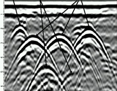 GPR profile crossing 3 USTs and a pipe