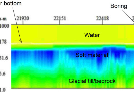 Marine ERI For Sub-Bottom Layer Thickness Estimation