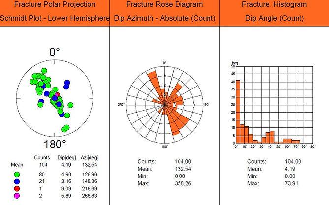 fracture_statistics.jpg