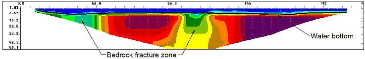 Marine_resistivity1.jpg