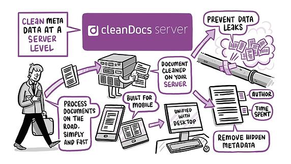 cleandocs server1.png