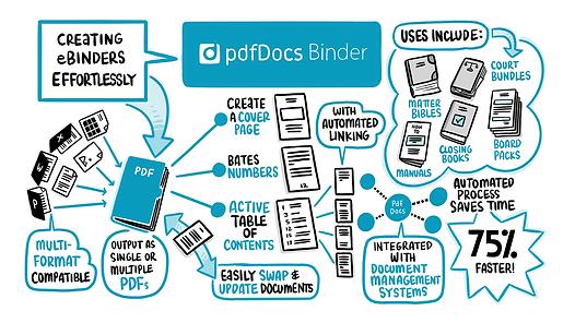 pdfdocs binder.png