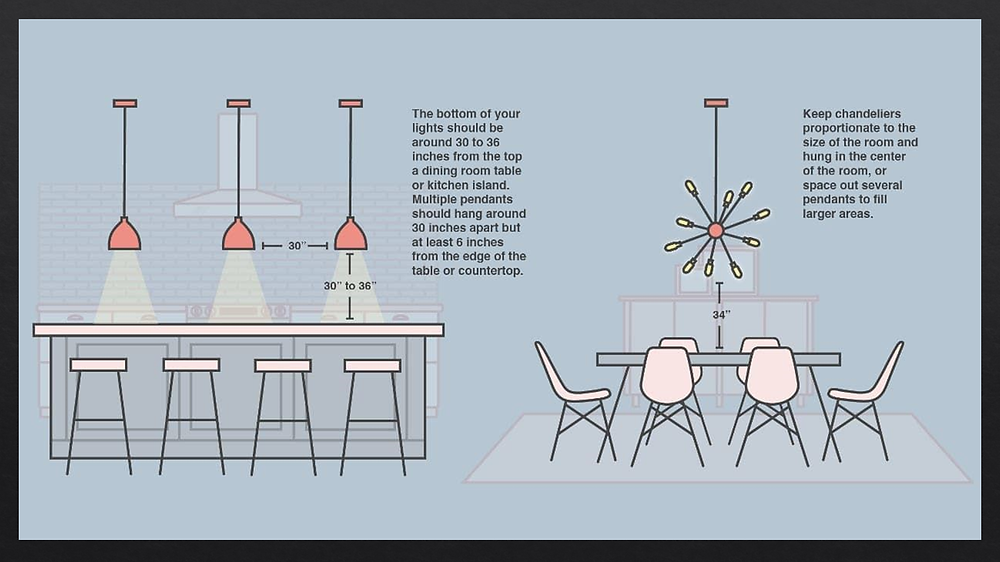 Selection of lights for dinning table