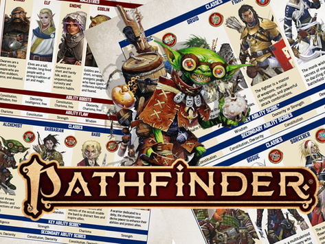 The Gamer Sage Review - Pathfinder 2E RPG: Elegant and full of choices.