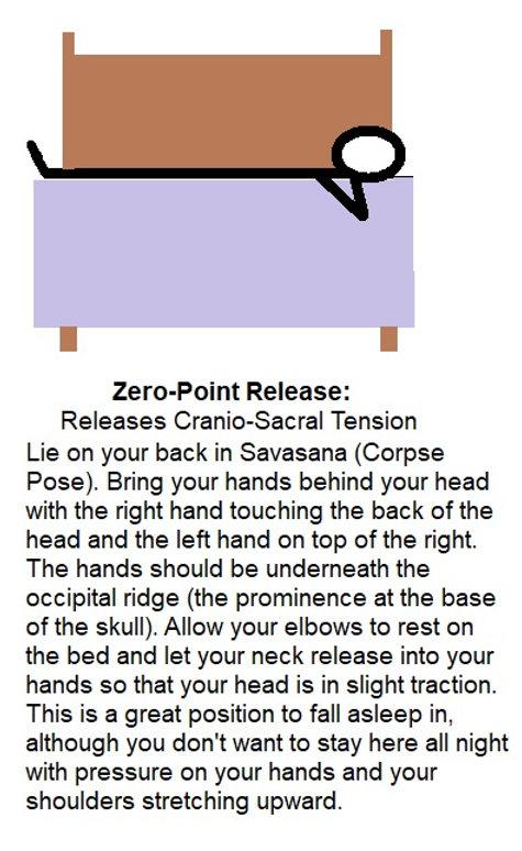 Zero Point Cranio Sacral Release Neck.jp