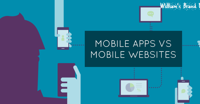 Mobile App or Responsive Website? Now check, which one is better for you: