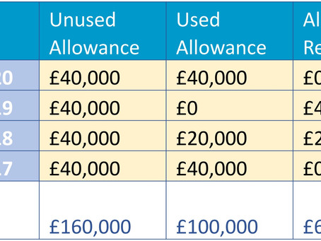 Can my umbrella contribute more than the annual £40,000 allowance into my pension?