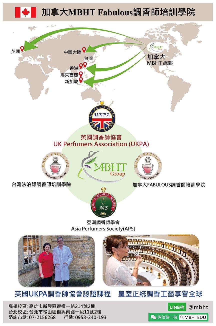 全球調香圖.jpg
