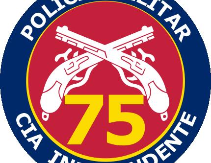 75ªCIPM - ATENDE OCORRÊNCIA DE TENTATIVA DE HOMICÍDIO EM JUAZEIRO - BA