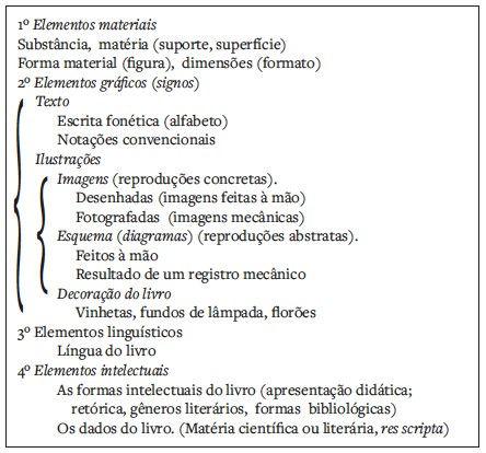 Elementos que compõem o livro e o documento.jpg