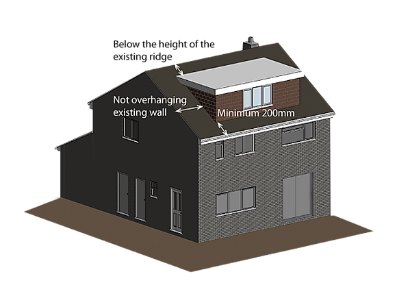 Loft-Conversion_Permitted_Development