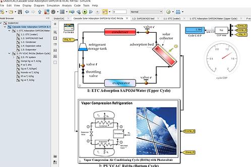 Cascade Solar ETC/Adsorption SAPO34 & Photovoltaic/VCAC R410a
