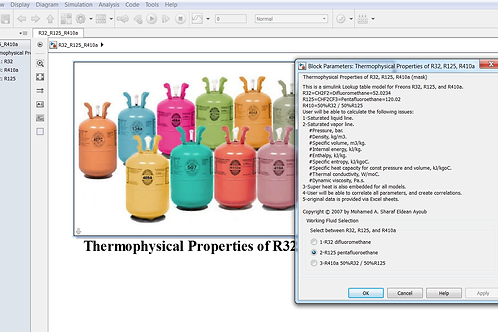 Thermophysical Properties of R32, R125, R410a