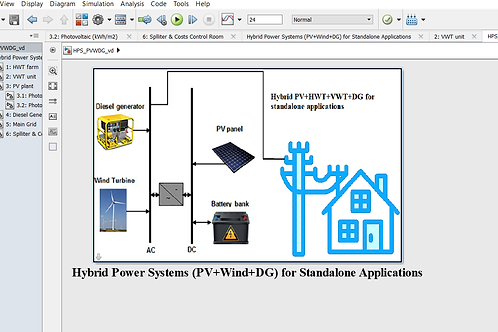 Hybrid Power Systems (PV+Wind+DG) for Standalone Applications