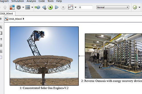 Concentrated Solar Gas Engines for RO Desalination