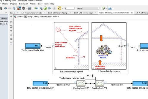 Cooling & Heating Loads Calculations Model