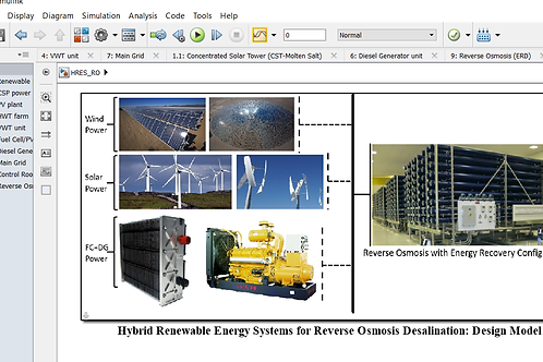 Hybrid Renewable Energy Systems (CSP/PV/Wind/FC/DG) for RO Desalination