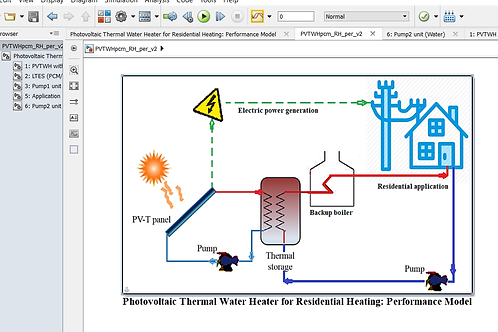 Photovoltaic Thermal Water Heater with PCM for Residential Heating