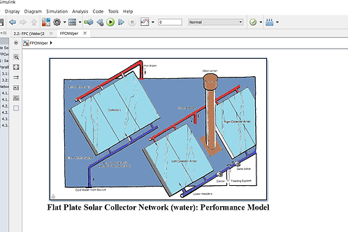 Flat Plate Solar Collector Network: Performance Model