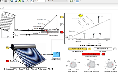 Evacuated Tube Solar Collector Assisted Solar Still: Performance Model