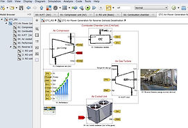gas turbine cycle for reverse osmosis