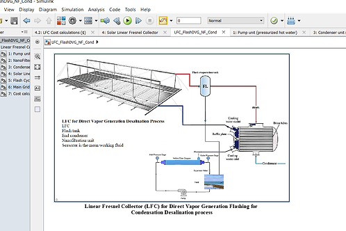 Linear Fresnel Collector for Flash Desalination Process