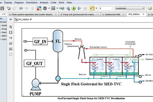 Single Flash Steam Geothermal Plant for MEDpf-TVC Desalination