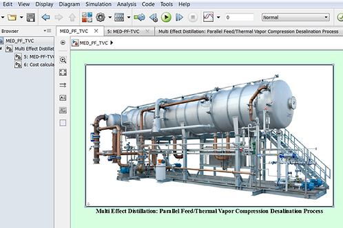 Multi Effect Distillation: PF/Thermal Vapor Compression Desalination Process