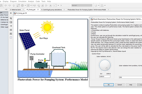 Photovoltaic Pumping System: Performance Model