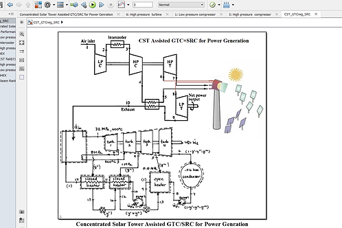 Concentrated Solar Tower Assisted GTC/SRC for Power Generation: Design Model