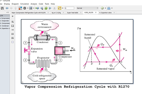 Vapor Compression Refrigeration Cycle with R1270