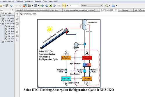 Solar ETC Flashing for Ammonia/Water Absorption Refrigeration Cycle