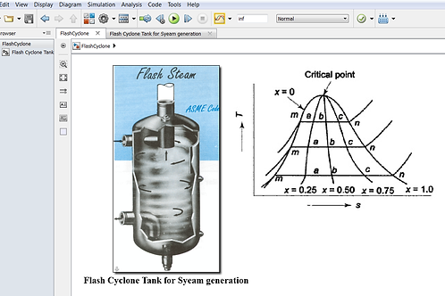 Flash Cyclone Tank for Steam Generation: A Design Model