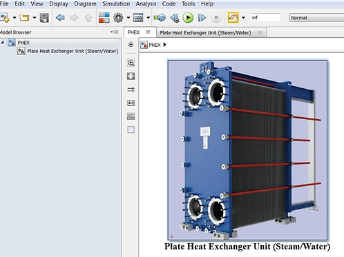 Plate Heat Exchanger Unit (Water/Water): Performance Model