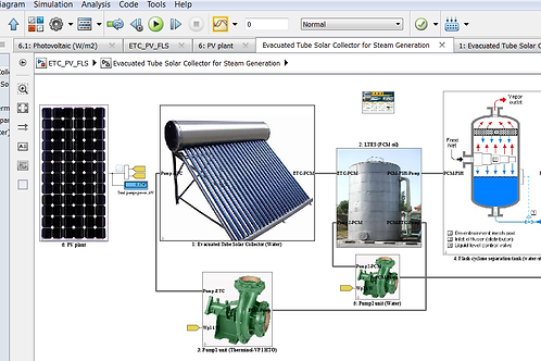 Evacuated Solar Collector (PCM/Flash/PV) for Steam Generation