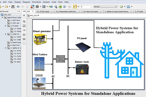 Hybrid Power Systems for Standalone Applications